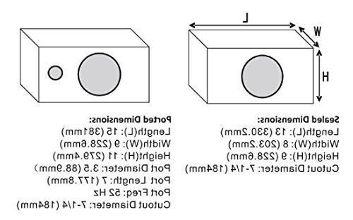 BOSS Audio Maximum Power, Single Coil, Easy